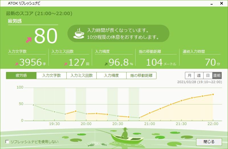 f:id:i-shizukichi:20210328221128j:plain
