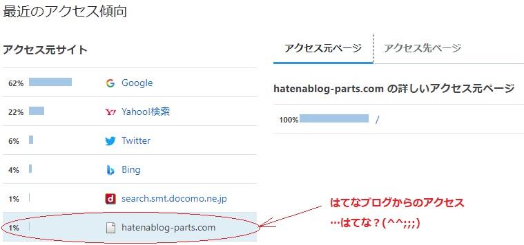 f:id:i-shizukichi:20210529065257j:plain