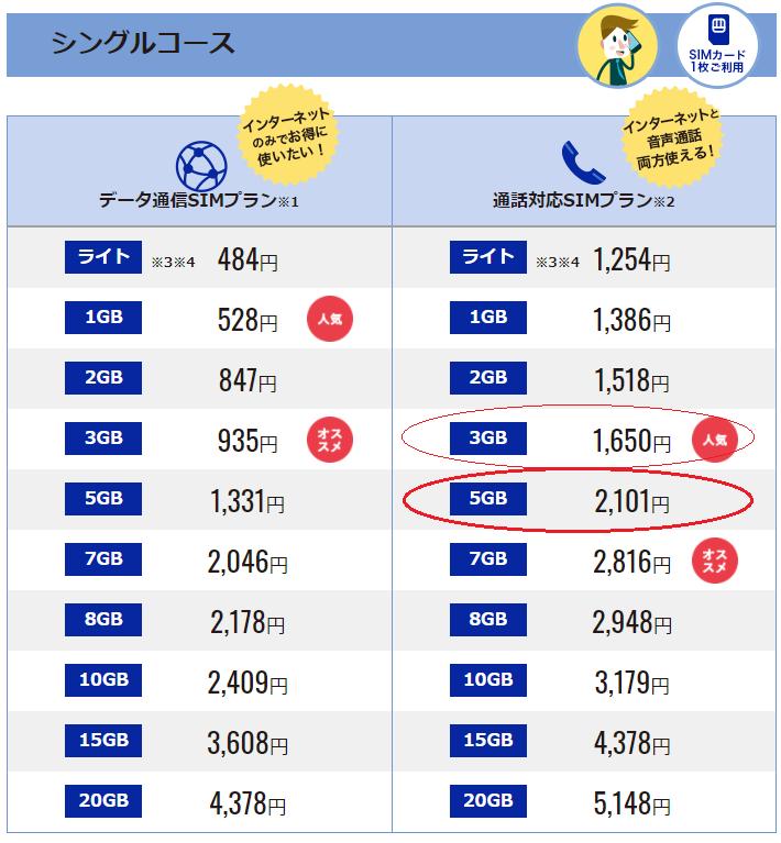 f:id:i-shizukichi:20210623125446p:plain