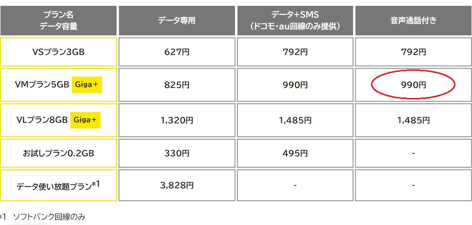 f:id:i-shizukichi:20210623132914p:plain