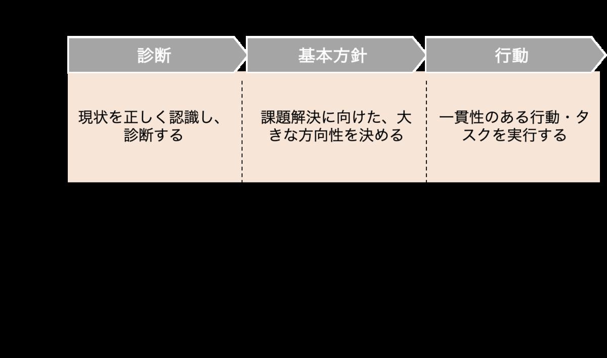 f:id:i-tomtom25:20210904104617p:plain