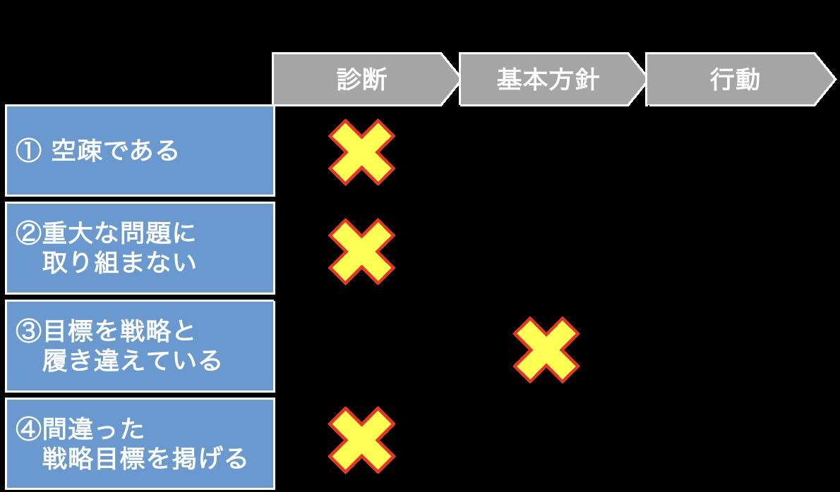 f:id:i-tomtom25:20210904104626p:plain