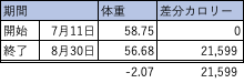 f:id:i-tomtom25:20210914141719p:plain