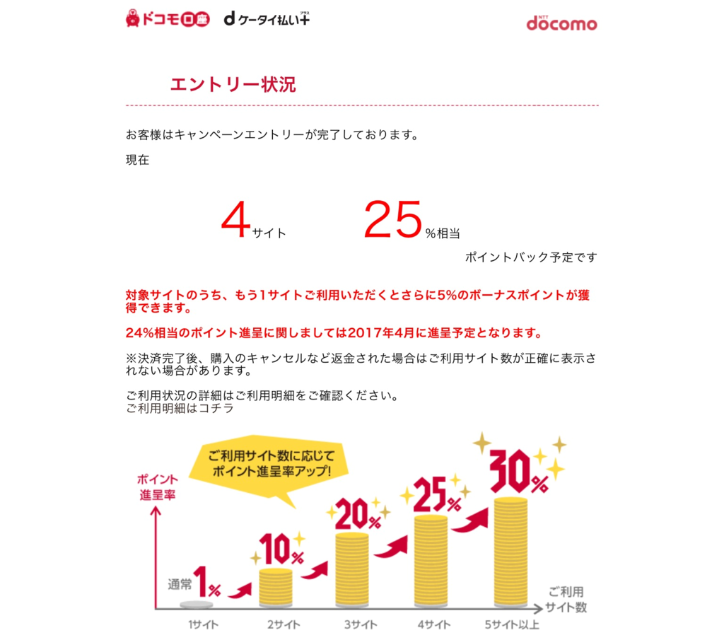 f:id:i-yuki123emon:20170220221132p:plain