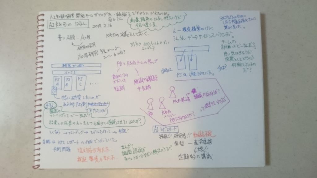f:id:i47_rozray:20170221014457j:plain