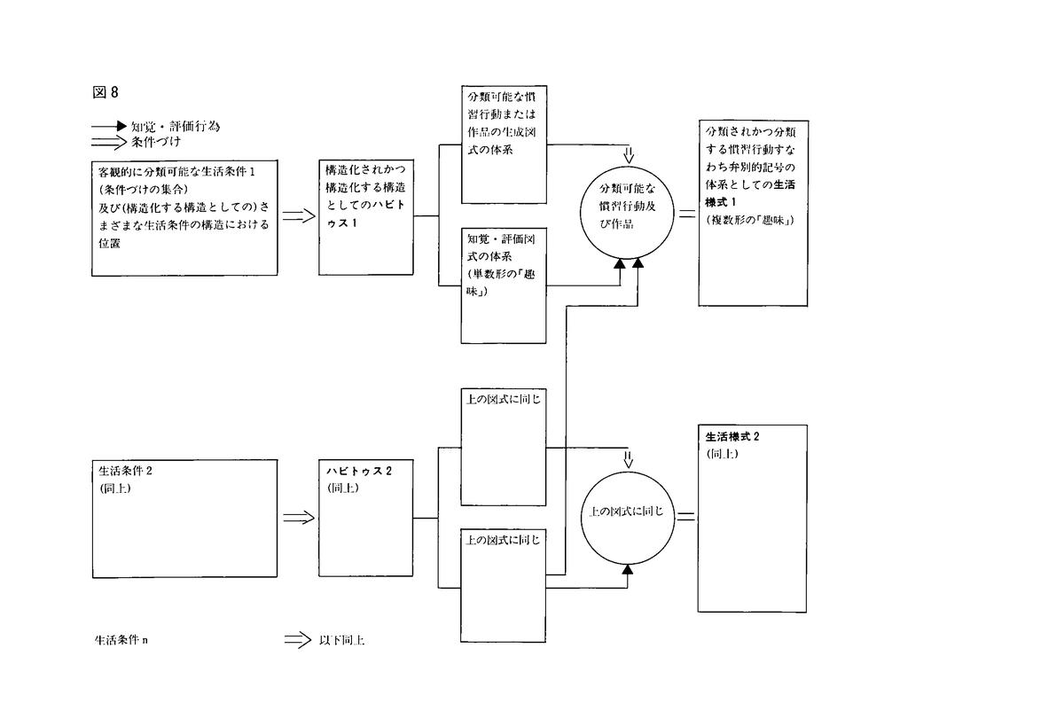 f:id:iDES:20211016150008p:plain