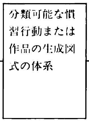 f:id:iDES:20211016150758p:plain