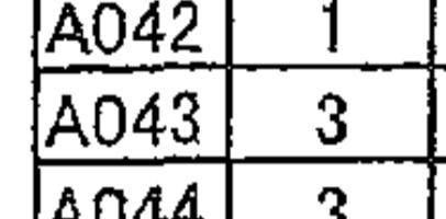 f:id:iGCN:20151011101728p:plain