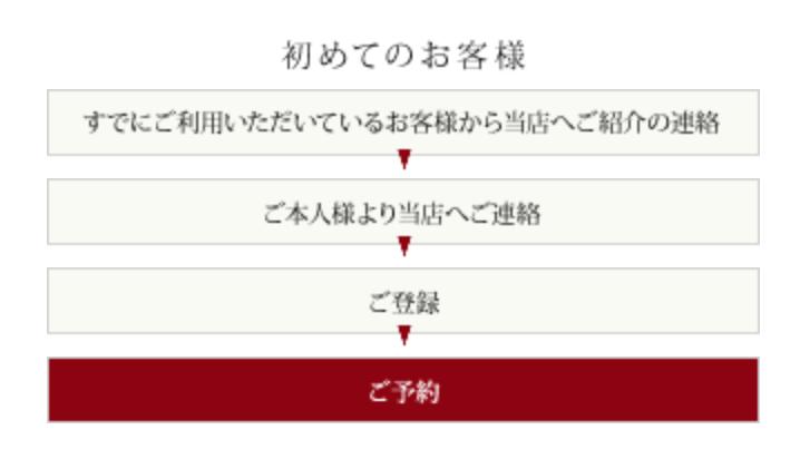 f:id:iGCN:20151025134545p:plain