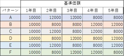 f:id:iGoMtwalk:20200106183537p:plain