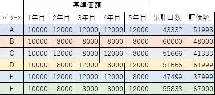 f:id:iGoMtwalk:20200111051756p:plain