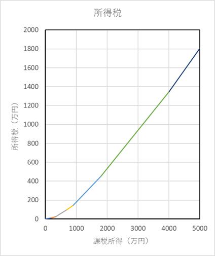 f:id:iGoMtwalk:20200128185221p:plain