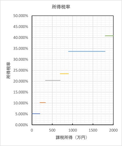 f:id:iGoMtwalk:20200216010920p:plain