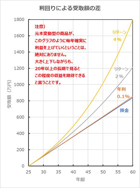 f:id:iGoMtwalk:20200511045500p:plain