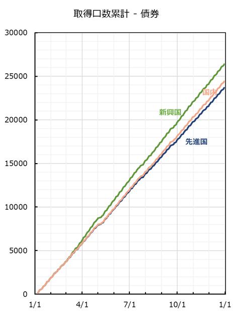 f:id:iGoMtwalk:20210102035247p:plain