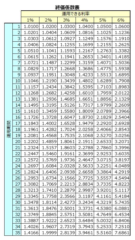 f:id:iGoMtwalk:20210105040548p:plain