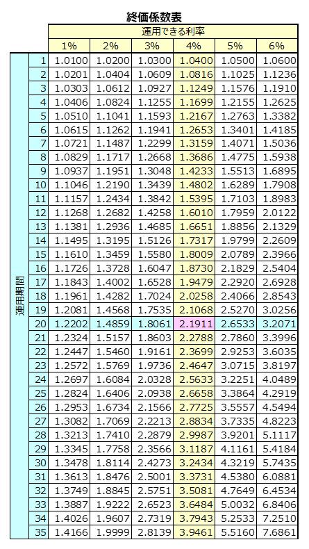 f:id:iGoMtwalk:20210105040643p:plain