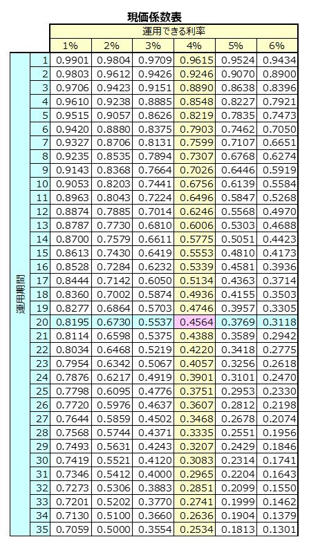 f:id:iGoMtwalk:20210106043730p:plain