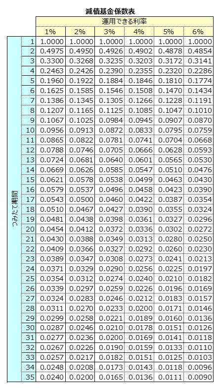 f:id:iGoMtwalk:20210108050445p:plain