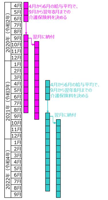f:id:iGoMtwalk:20210115042923p:plain