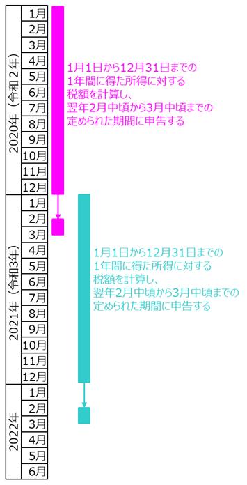 f:id:iGoMtwalk:20210119053327p:plain