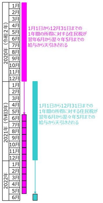 f:id:iGoMtwalk:20210130111452p:plain
