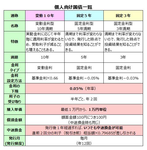f:id:iGoMtwalk:20210329095447p:plain