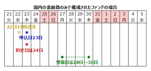 f:id:iGoMtwalk:20210516170400p:plain