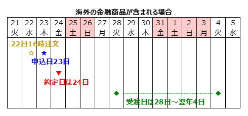 f:id:iGoMtwalk:20210516170408p:plain