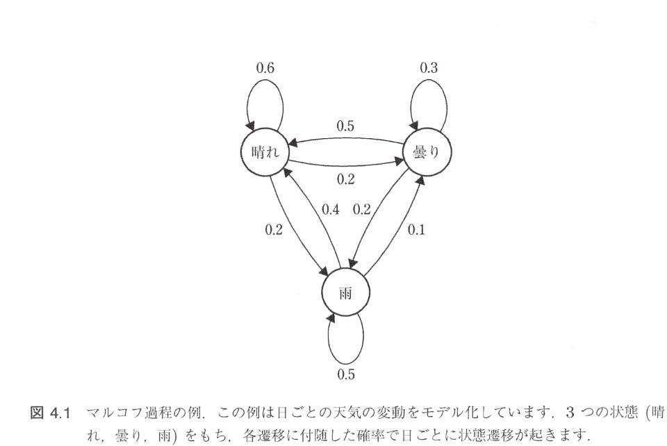 f:id:iTD_GRP:20190618235034j:plain