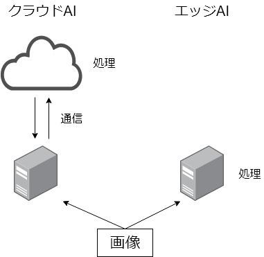 f:id:iTD_GRP:20191003004341p:plain