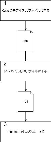 f:id:iTD_GRP:20191202224758j:plain