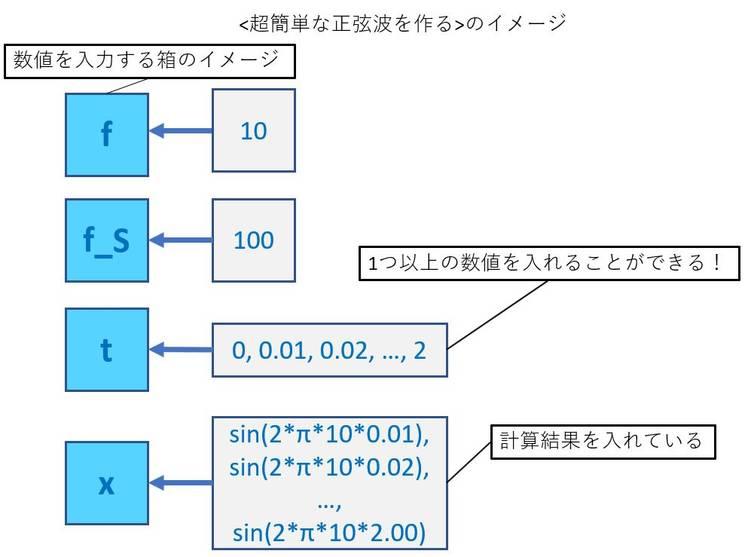 f:id:iTD_GRP:20200603234331j:plain