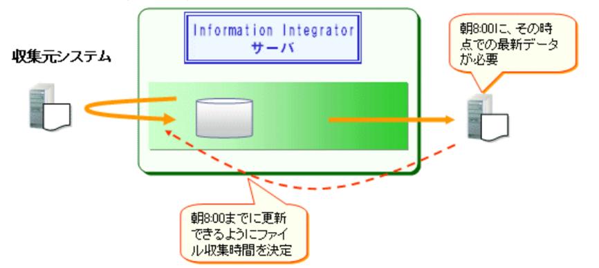 f:id:iTD_GRP:20200729145321p:plain
