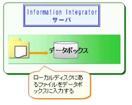 f:id:iTD_GRP:20200729145544p:plain