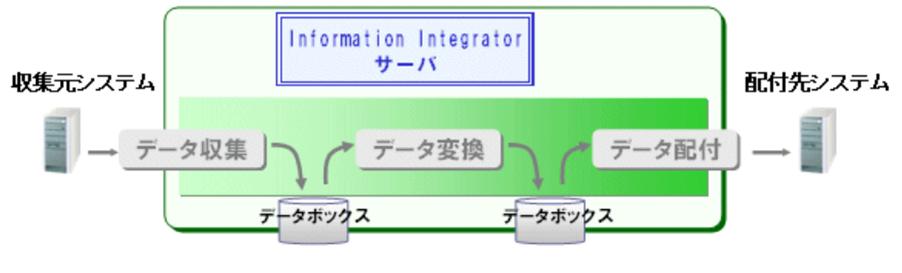 f:id:iTD_GRP:20200729150743p:plain