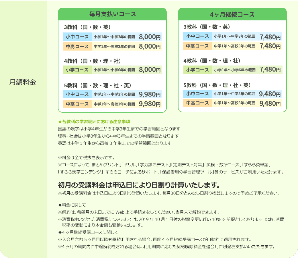f:id:i_blog:20200722145627p:plain