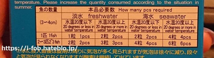 酸素ブクブクくん規定量