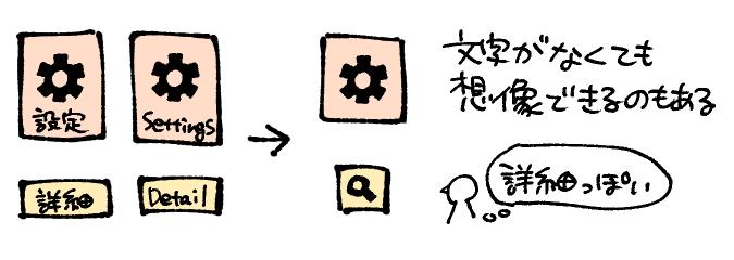 f:id:i_magawa:20191223122101p:plain