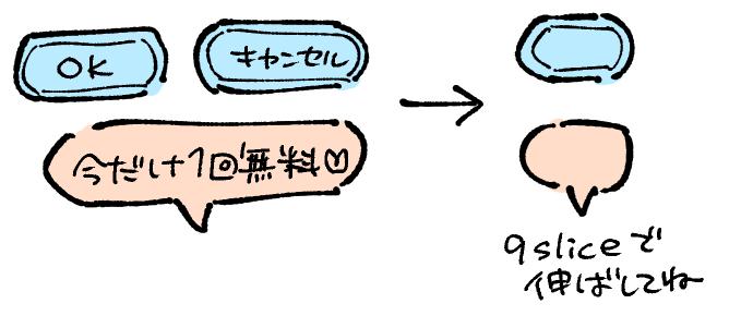 f:id:i_magawa:20191223123259p:plain