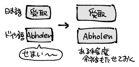 f:id:i_magawa:20191223123521p:plain