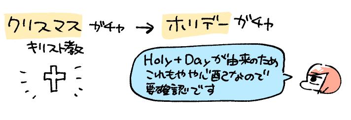 f:id:i_magawa:20191223123945p:plain