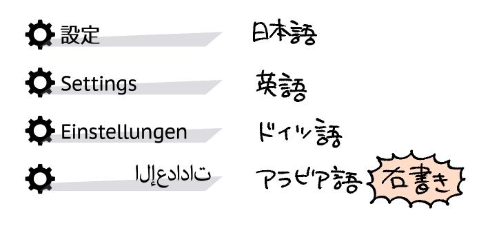 f:id:i_magawa:20191223124110p:plain