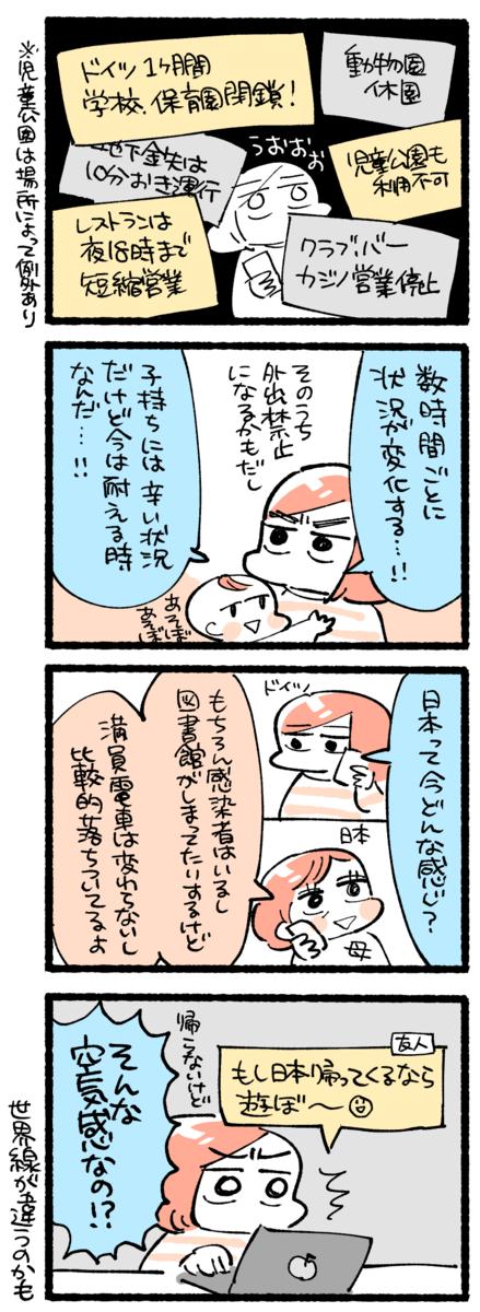 f:id:i_magawa:20200320043930p:plain