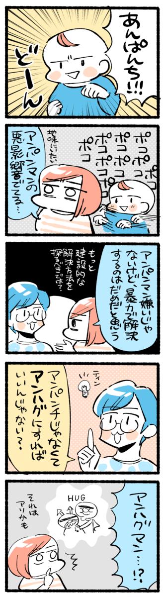 f:id:i_magawa:20200428063725p:plain