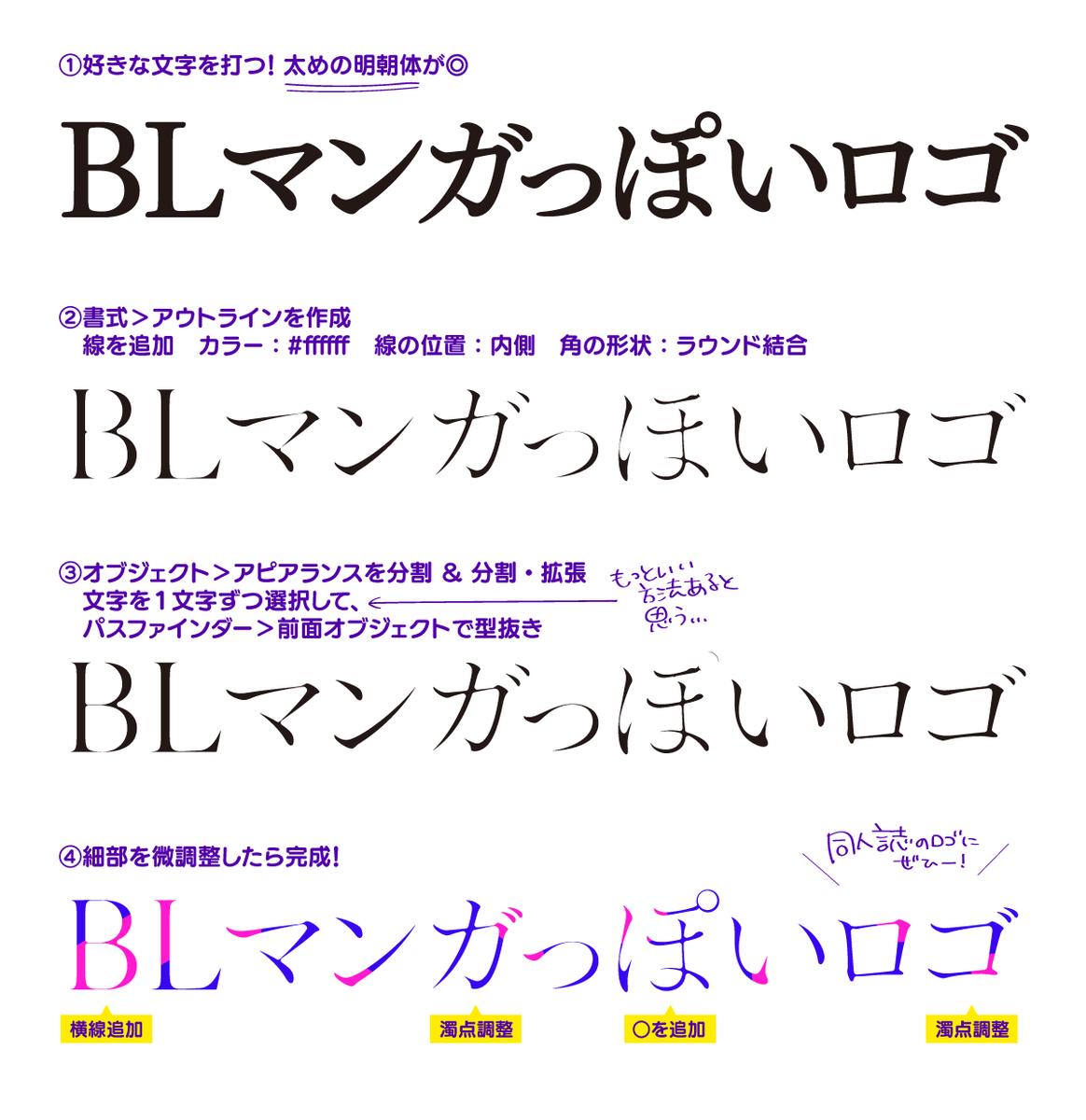 f:id:i_magawa:20200810190906p:plain