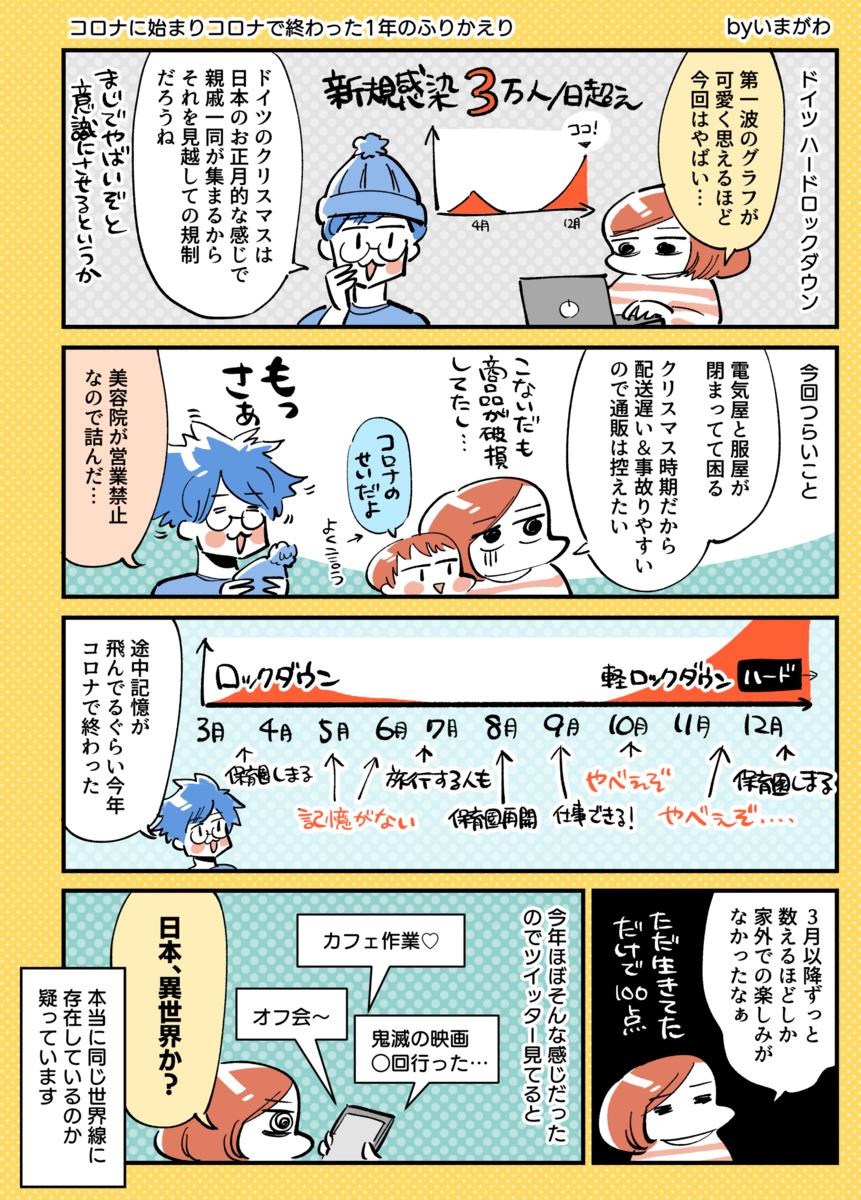 f:id:i_magawa:20201222045520p:plain