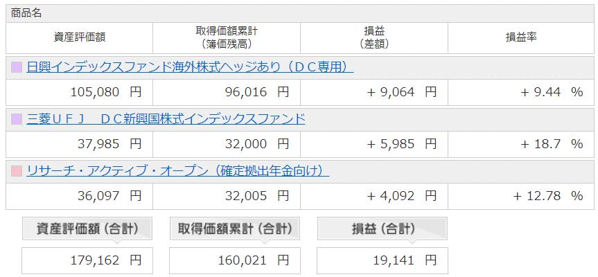 f:id:i_su:20210203074030p:plain