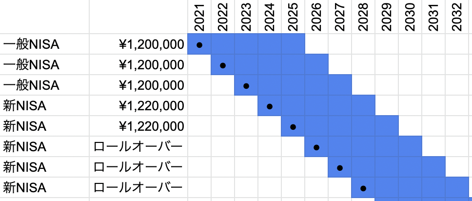 f:id:iam-jonny:20210210140544p:plain