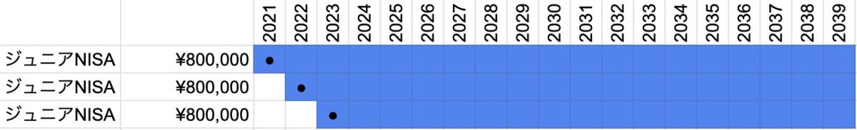 f:id:iam-jonny:20210210140833p:plain